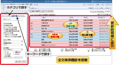 コラボノートトップページ画面