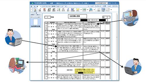 生徒指導記録簿イメージ