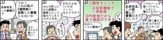 Teacherの4コマ漫画