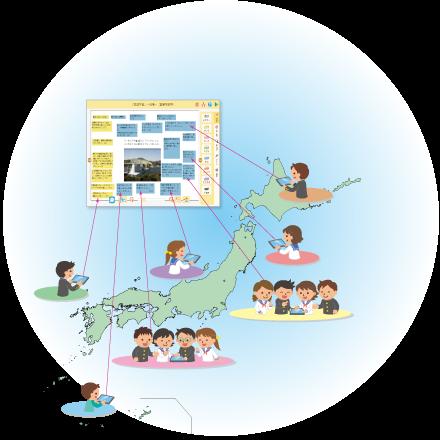 ジェイアール四国コミュニケーションウェアが交流学習・協働学習をサポートします
